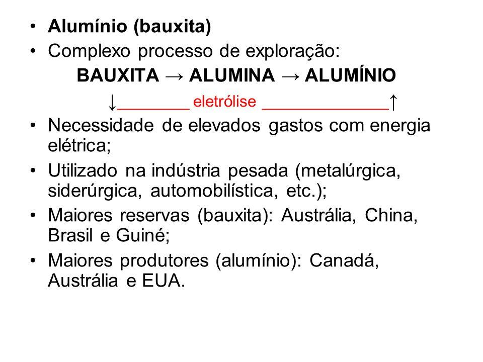 Alumínio (bauxita) Complexo processo de exploração: BAUXITA → ALUMINA → ALUMÍNIO. ↓________ eletrólise ______________↑
