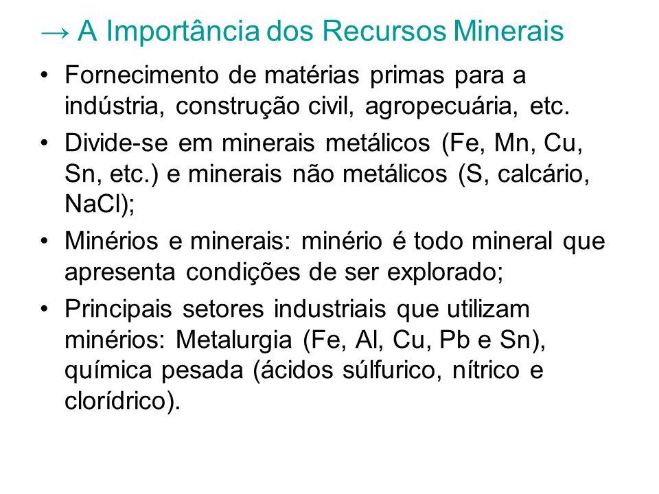 → A Importância dos Recursos Minerais
