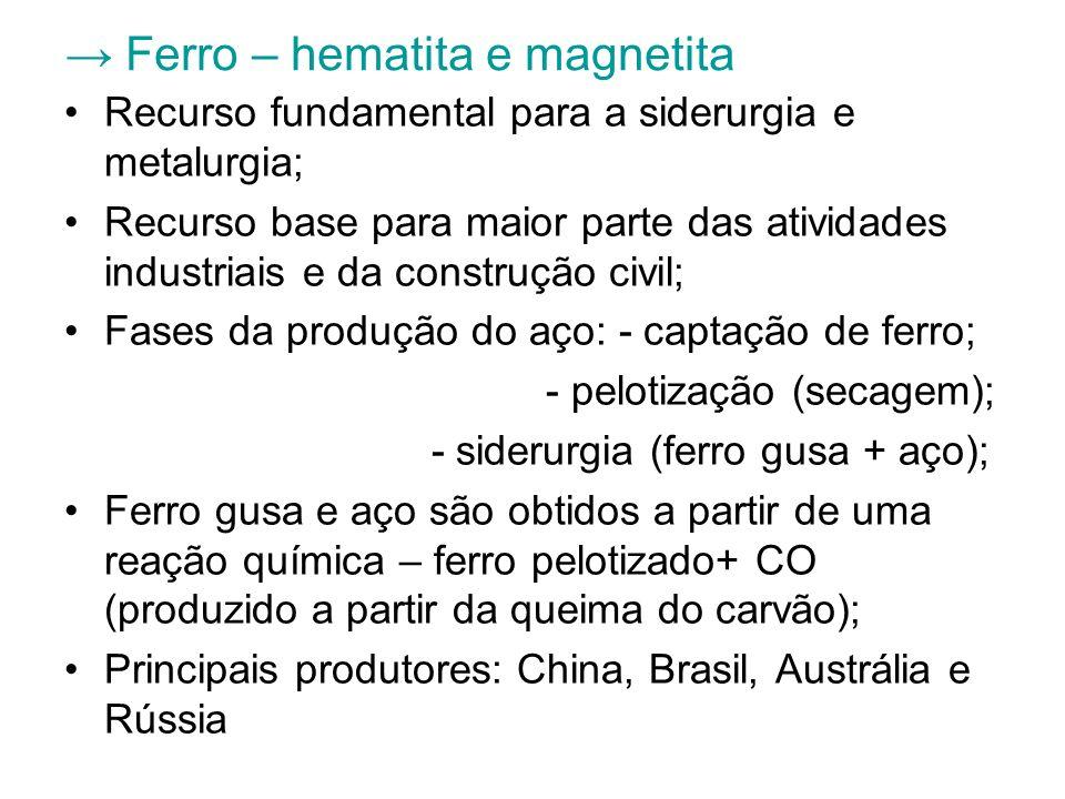 → Ferro – hematita e magnetita