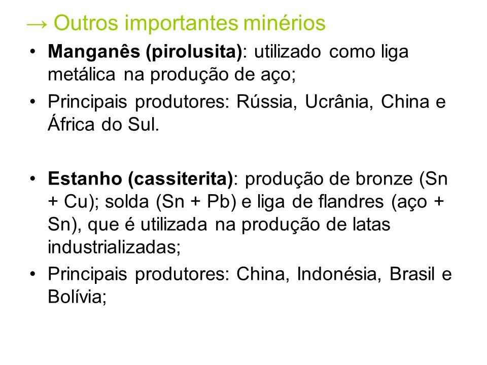 → Outros importantes minérios