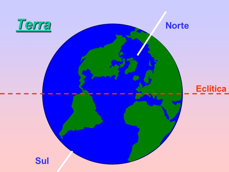 Terra Norte Eclítica Sul