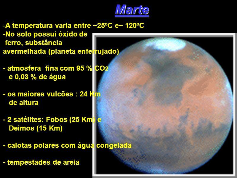 Marte A temperatura varia entre −25ºC e− 120ºC
