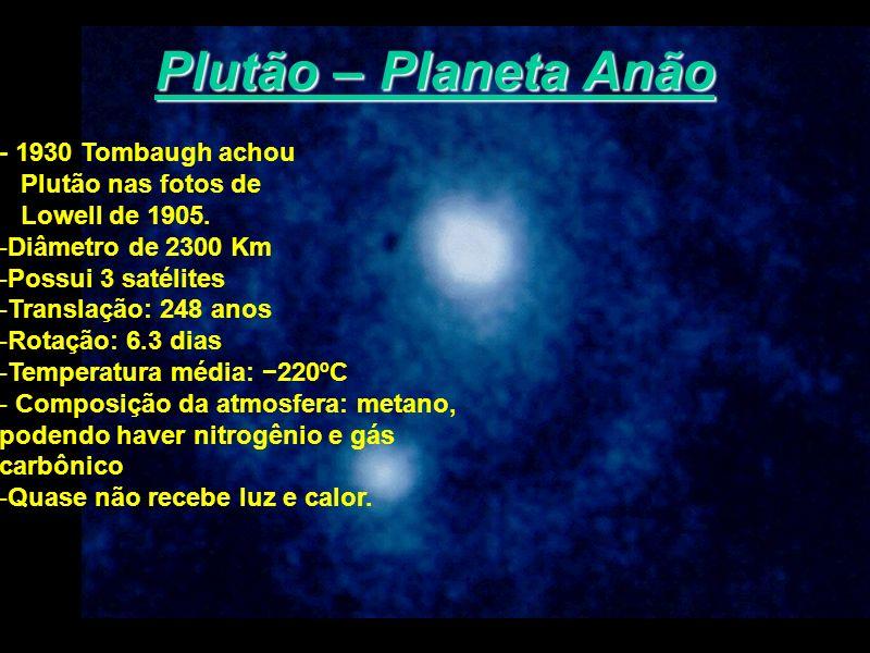 Plutão – Planeta Anão - 1930 Tombaugh achou Plutão nas fotos de
