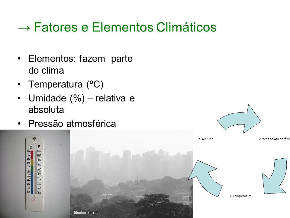 → Fatores e Elementos Climáticos