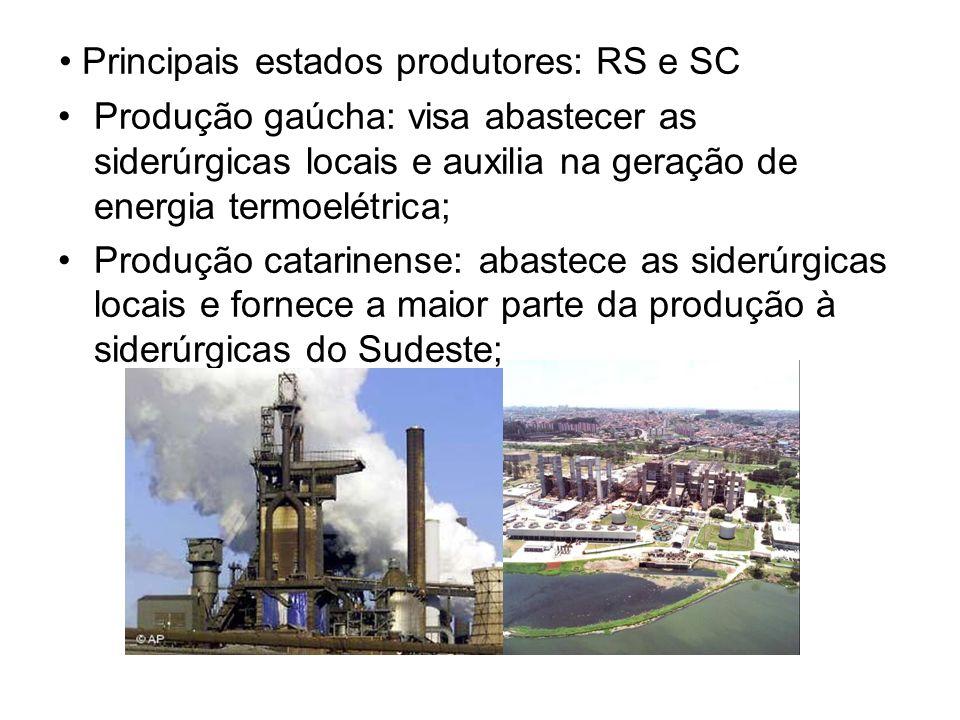 Principais estados produtores: RS e SC