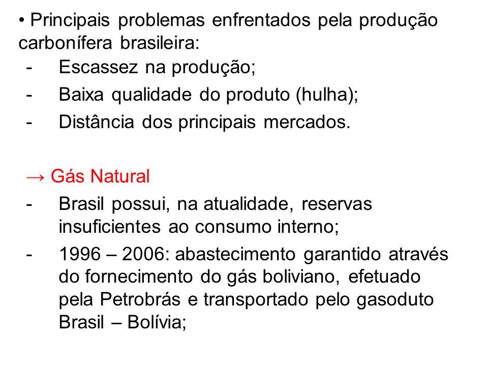 Principais problemas enfrentados pela produção carbonífera brasileira: