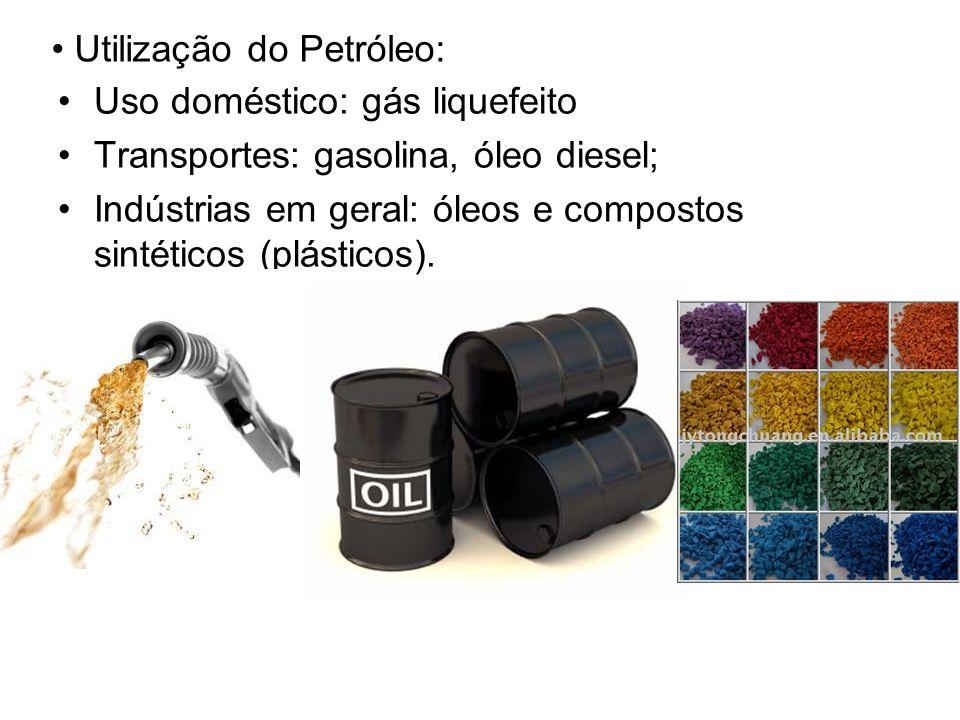 Utilização do Petróleo: