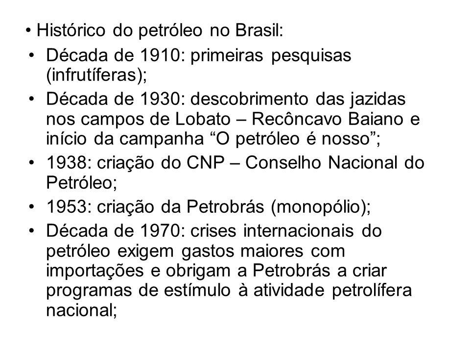 Histórico do petróleo no Brasil: