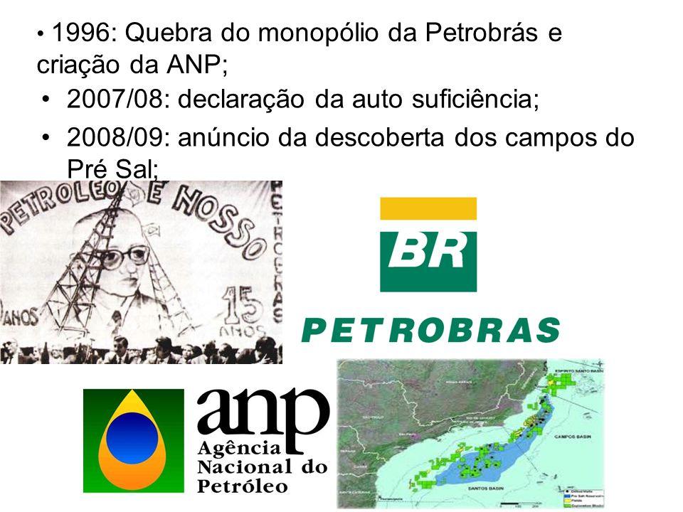 1996: Quebra do monopólio da Petrobrás e criação da ANP;