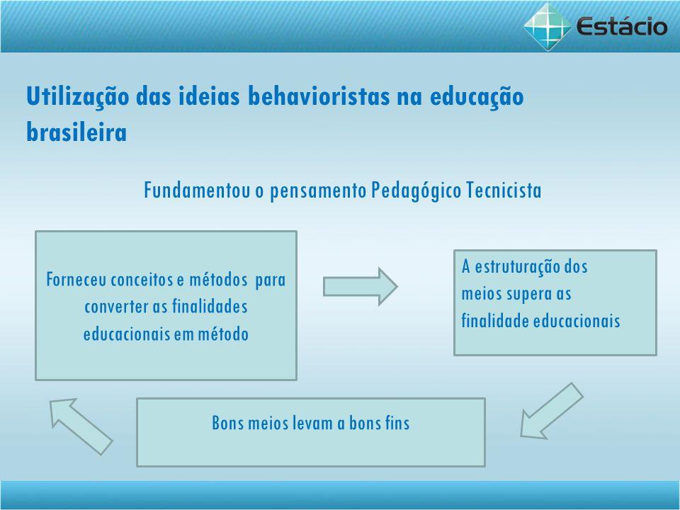 Utilização das ideias behavioristas na educação brasileira