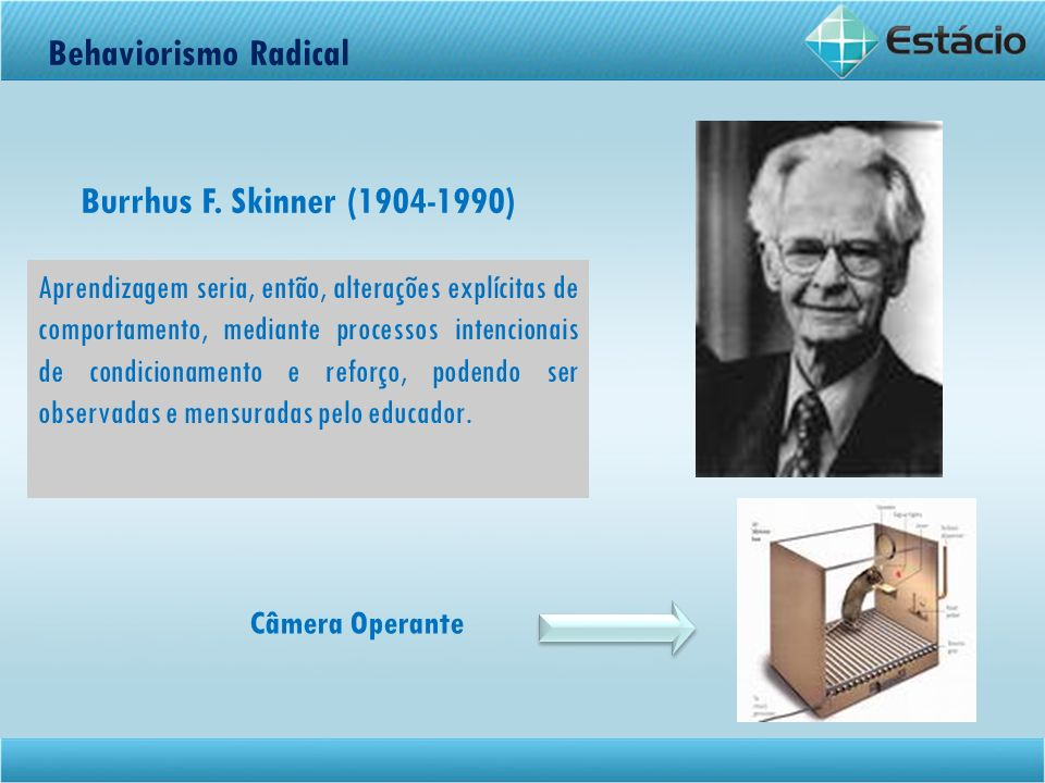 Behaviorismo Radical Burrhus F. Skinner (1904-1990)