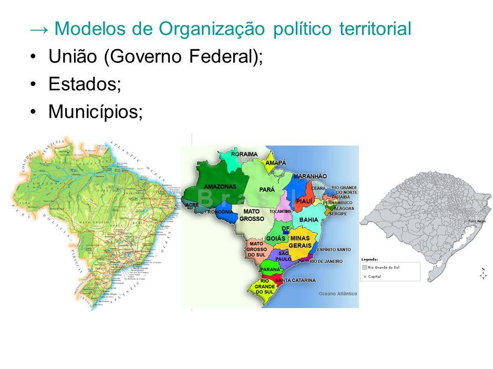 → Modelos de Organização político territorial