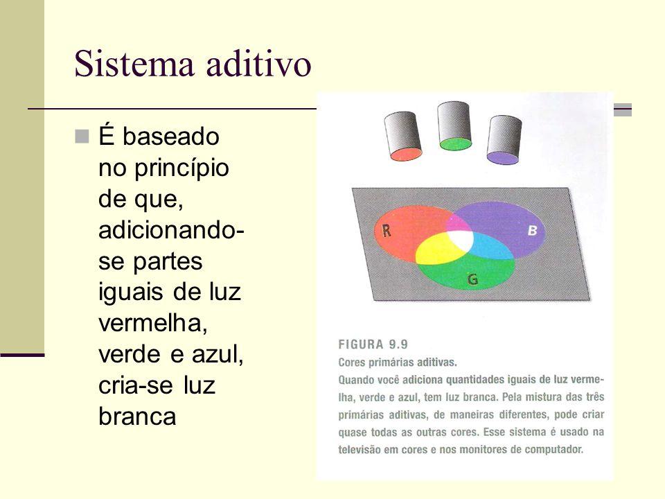 Sistema aditivo É baseado no princípio de que, adicionando-se partes iguais de luz vermelha, verde e azul, cria-se luz branca.
