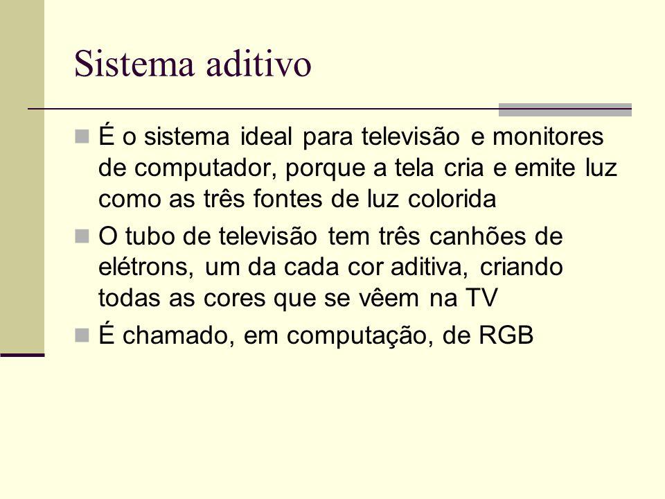 Sistema aditivo É o sistema ideal para televisão e monitores de computador, porque a tela cria e emite luz como as três fontes de luz colorida.