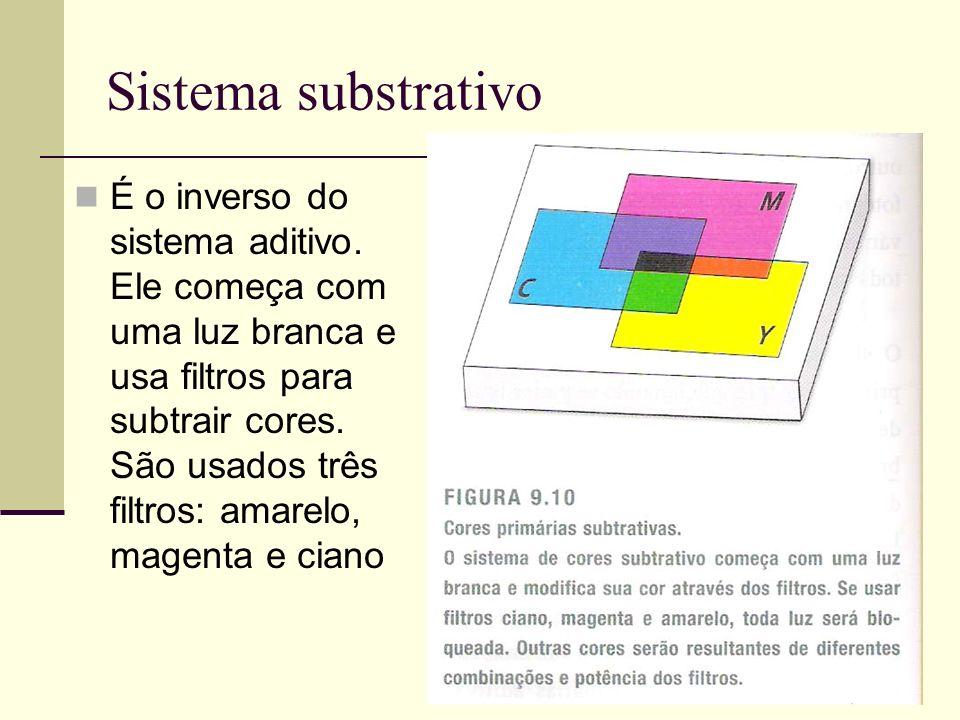 Sistema substrativo