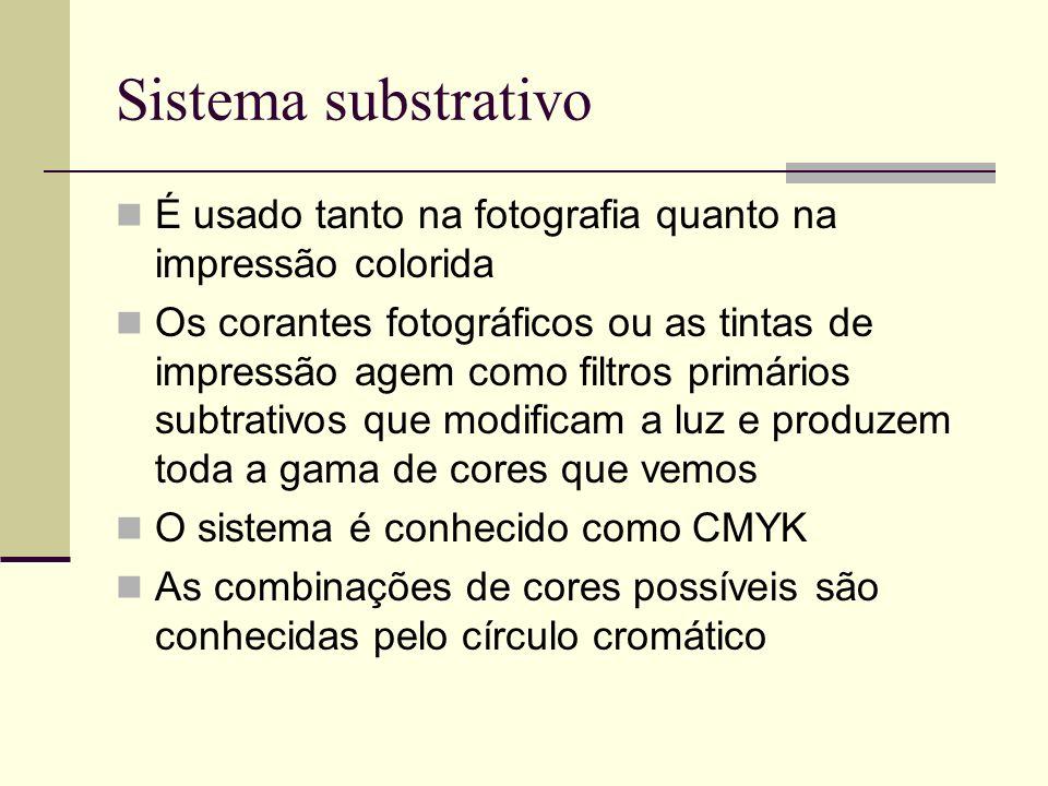Sistema substrativo É usado tanto na fotografia quanto na impressão colorida.