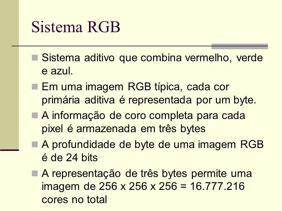 Sistema RGB Sistema aditivo que combina vermelho, verde e azul.