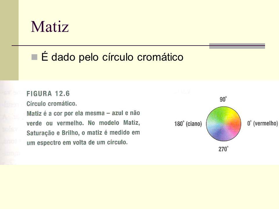Matiz É dado pelo círculo cromático