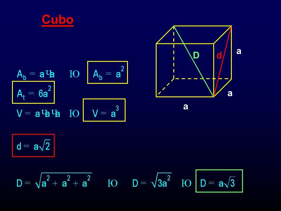 Cubo D d a