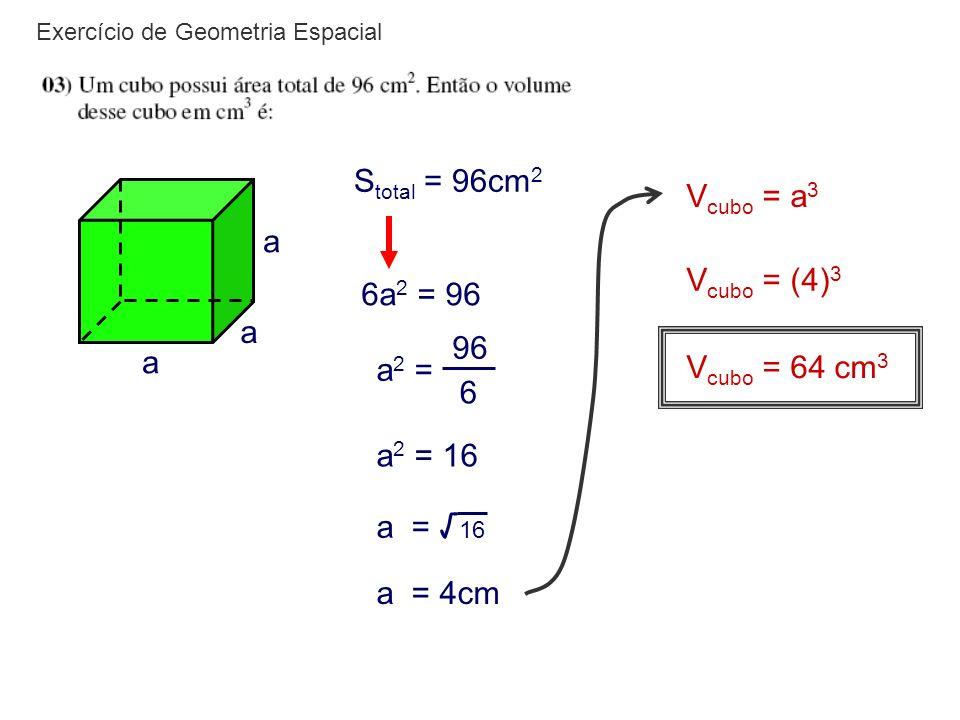 Stotal = 96cm2 Vcubo = a3 a Vcubo = (4)3 6a2 = 96 96 a2 =