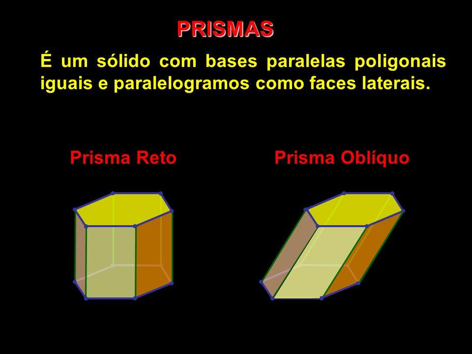 PRISMAS É um sólido com bases paralelas poligonais iguais e paralelogramos como faces laterais. Prisma Reto.