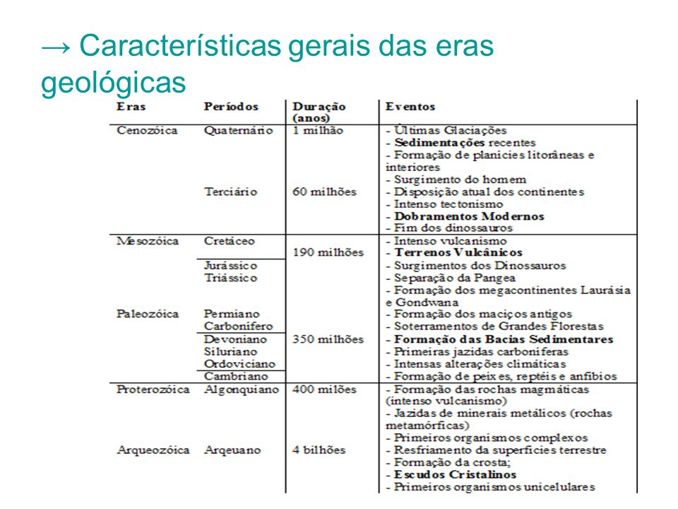 → Características gerais das eras geológicas