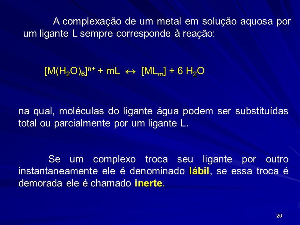 A complexação de um metal em solução aquosa por um ligante L sempre corresponde à reação: