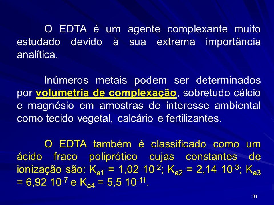 O EDTA é um agente complexante muito estudado devido à sua extrema importância analítica.