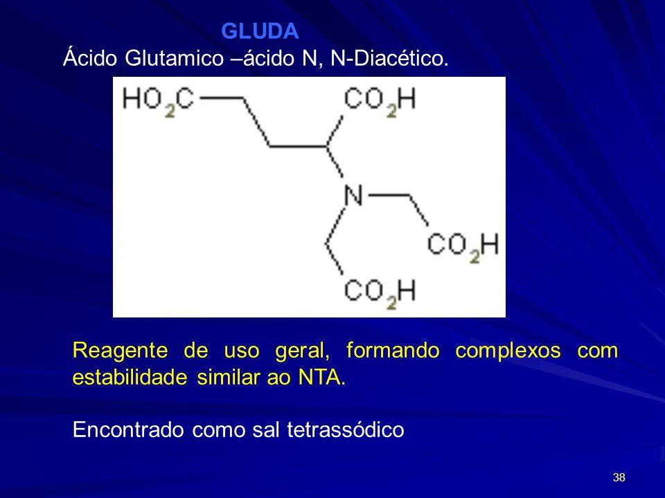 Ácido Glutamico –ácido N, N-Diacético.