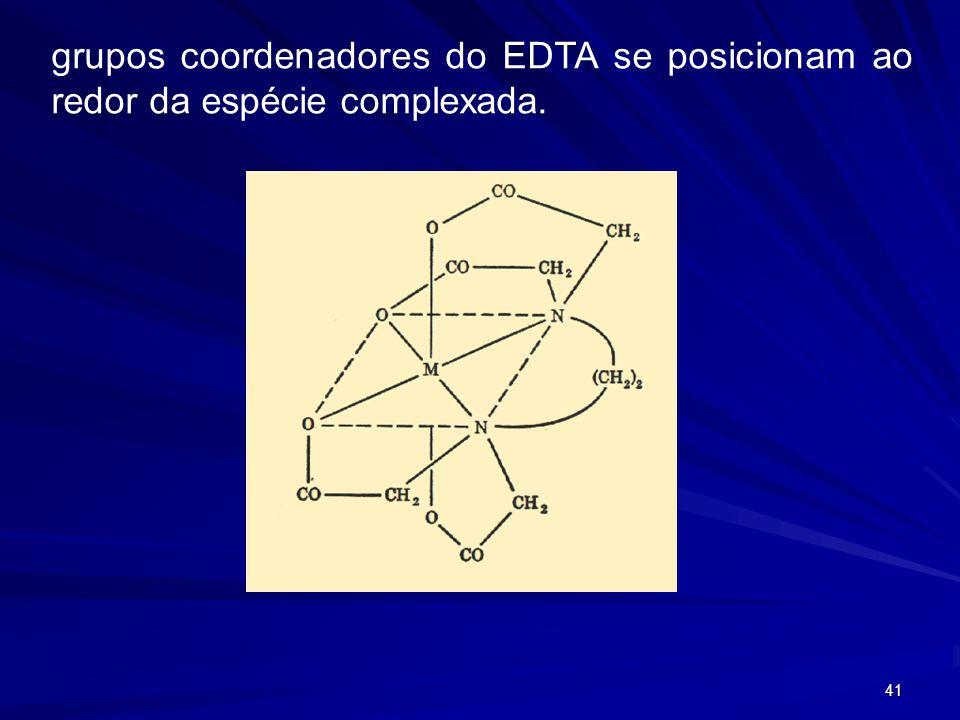 grupos coordenadores do EDTA se posicionam ao redor da espécie complexada.