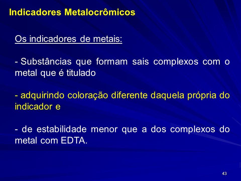 Indicadores Metalocrômicos