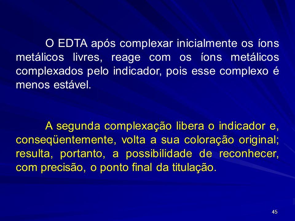 O EDTA após complexar inicialmente os íons metálicos livres, reage com os íons metálicos complexados pelo indicador, pois esse complexo é menos estável.