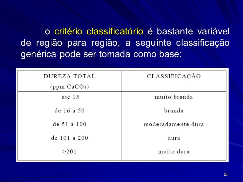 o critério classificatório é bastante variável de região para região, a seguinte classificação genérica pode ser tomada como base: