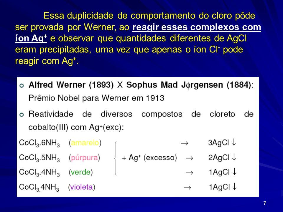 Essa duplicidade de comportamento do cloro pôde ser provada por Werner, ao reagir esses complexos com íon Ag+ e observar que quantidades diferentes de AgCl eram precipitadas, uma vez que apenas o íon Cl- pode reagir com Ag+.