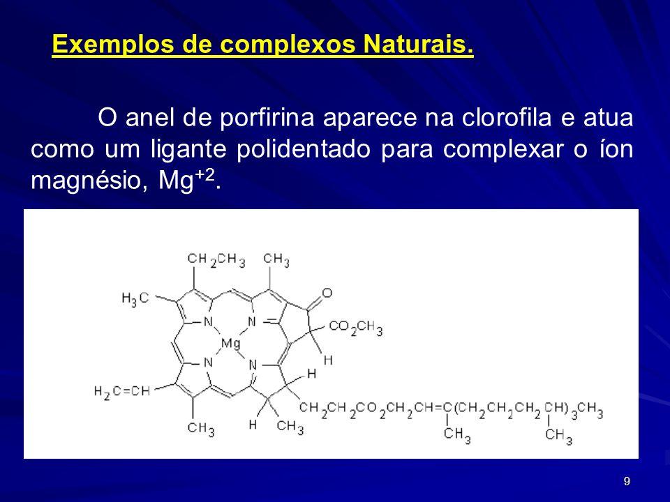 Exemplos de complexos Naturais.
