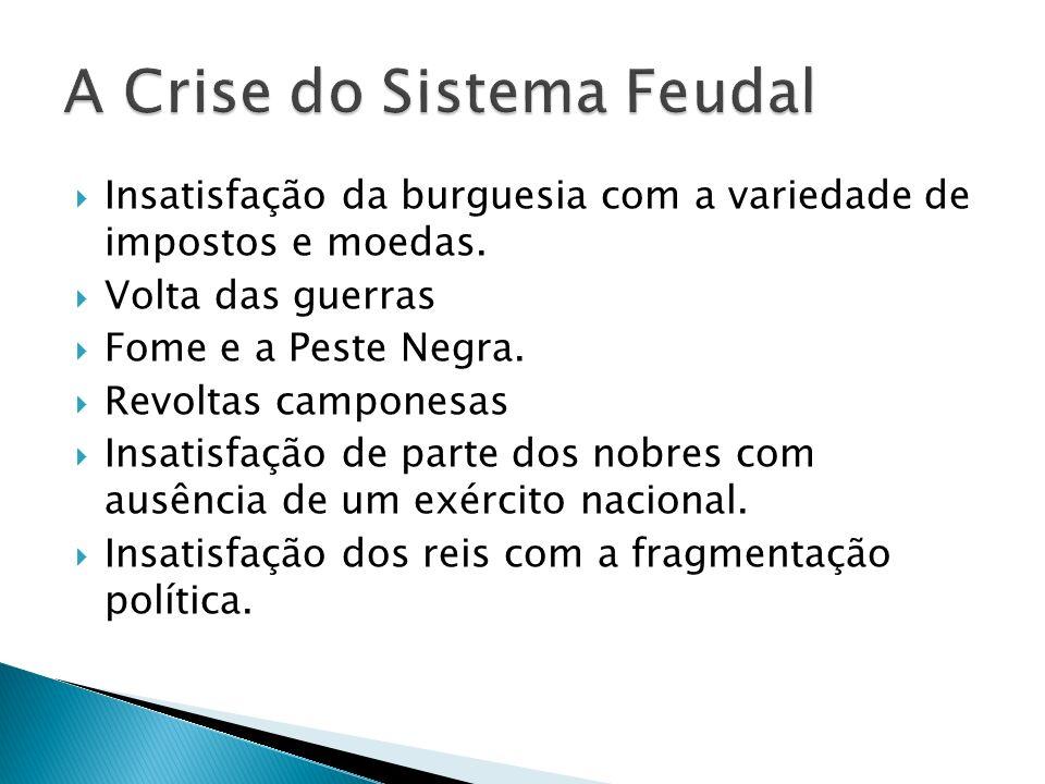 A Crise do Sistema Feudal