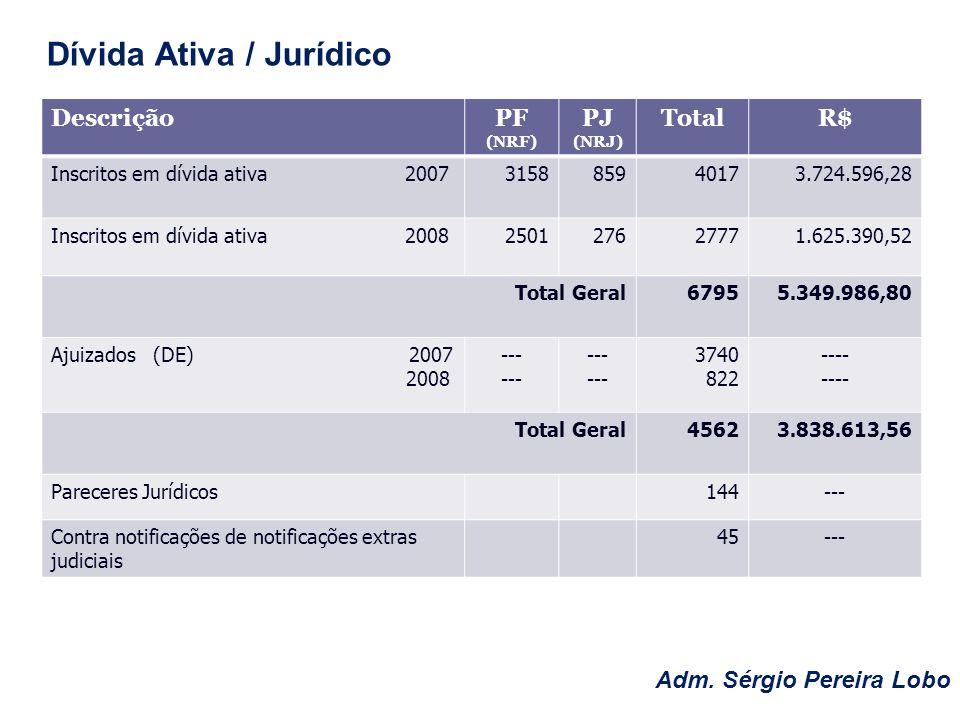 Dívida Ativa / Jurídico