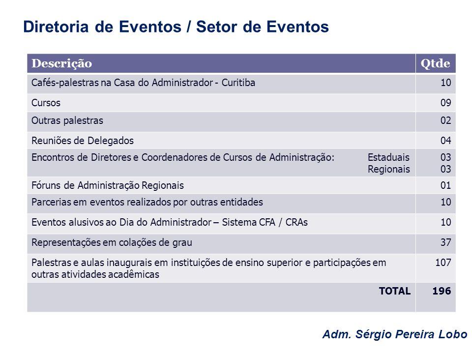 Diretoria de Eventos / Setor de Eventos