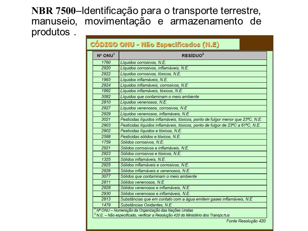NBR 7500–Identificação para o transporte terrestre, manuseio, movimentação e armazenamento de produtos .