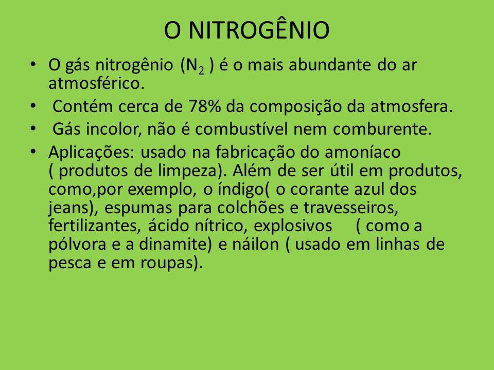 O NITROGÊNIO O gás nitrogênio (N2 ) é o mais abundante do ar atmosférico. Contém cerca de 78% da composição da atmosfera.