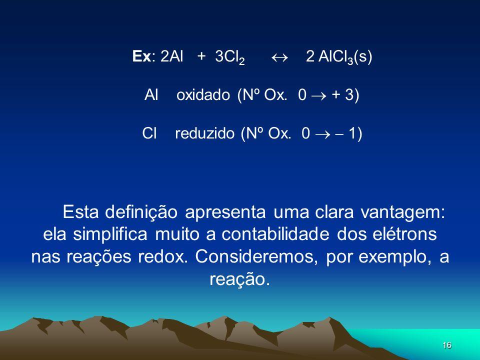 Ex: 2Al + 3Cl2  2 AlCl3(s) Al oxidado (Nº Ox. 0  + 3)