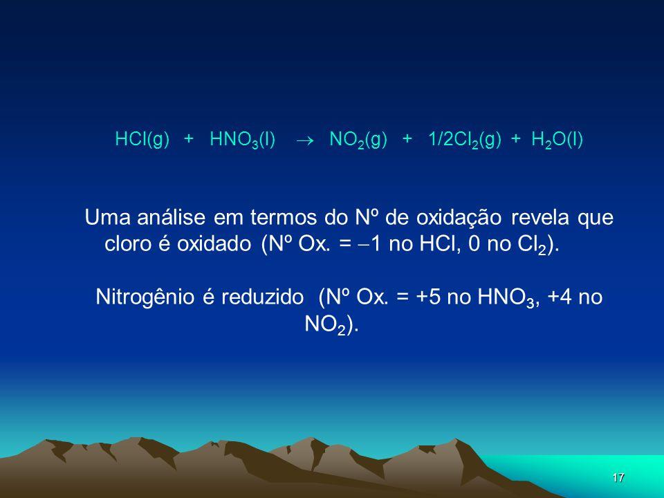 Nitrogênio é reduzido (Nº Ox. = +5 no HNO3, +4 no NO2).