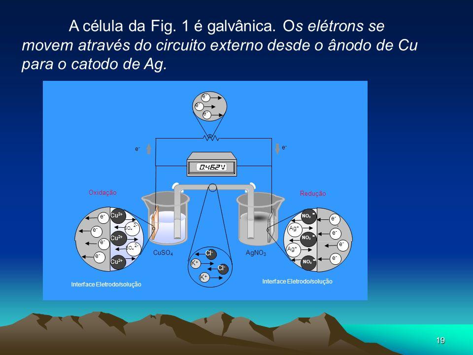 A célula da Fig. 1 é galvânica