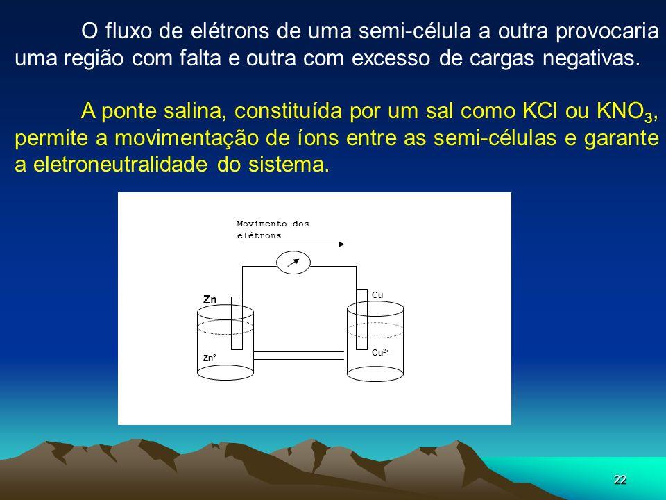 O fluxo de elétrons de uma semi-célula a outra provocaria uma região com falta e outra com excesso de cargas negativas.