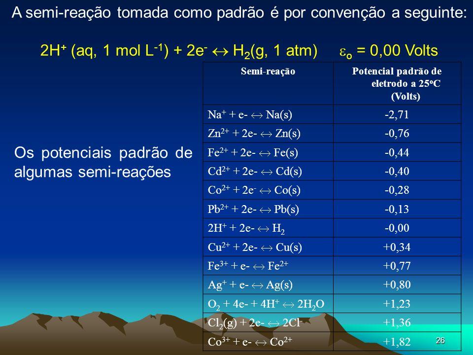 Potencial padrão de eletrodo a 25oC (Volts)