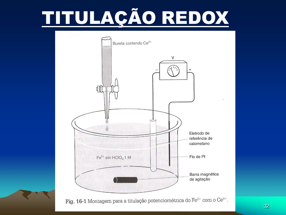 TITULAÇÃO REDOX