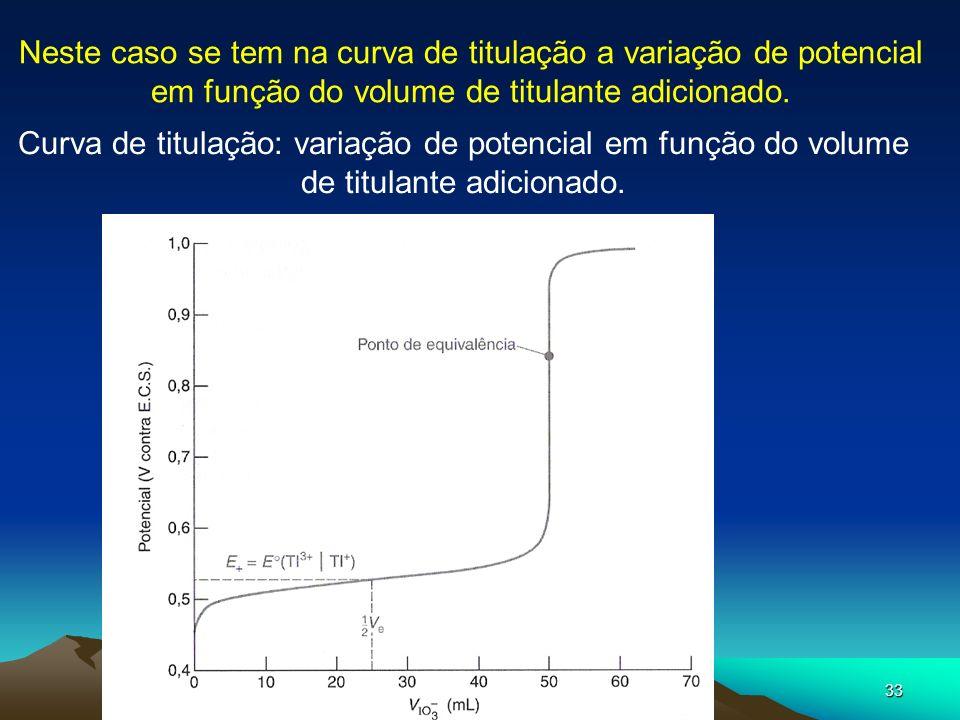 Neste caso se tem na curva de titulação a variação de potencial em função do volume de titulante adicionado.