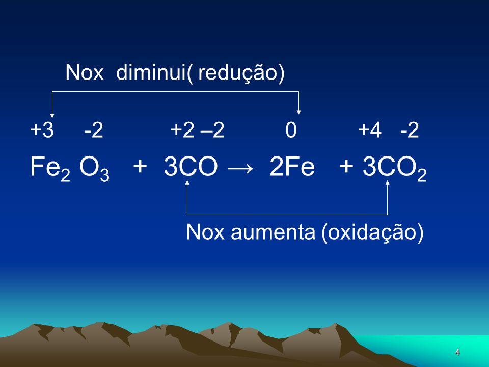 Nox diminui( redução)+3 -2 +2 –2 0 +4 -2. Fe2 O3 + 3CO → 2Fe + 3CO2.