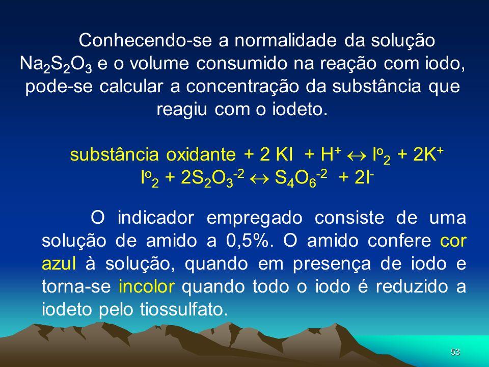 substância oxidante + 2 KI + H+  Io2 + 2K+