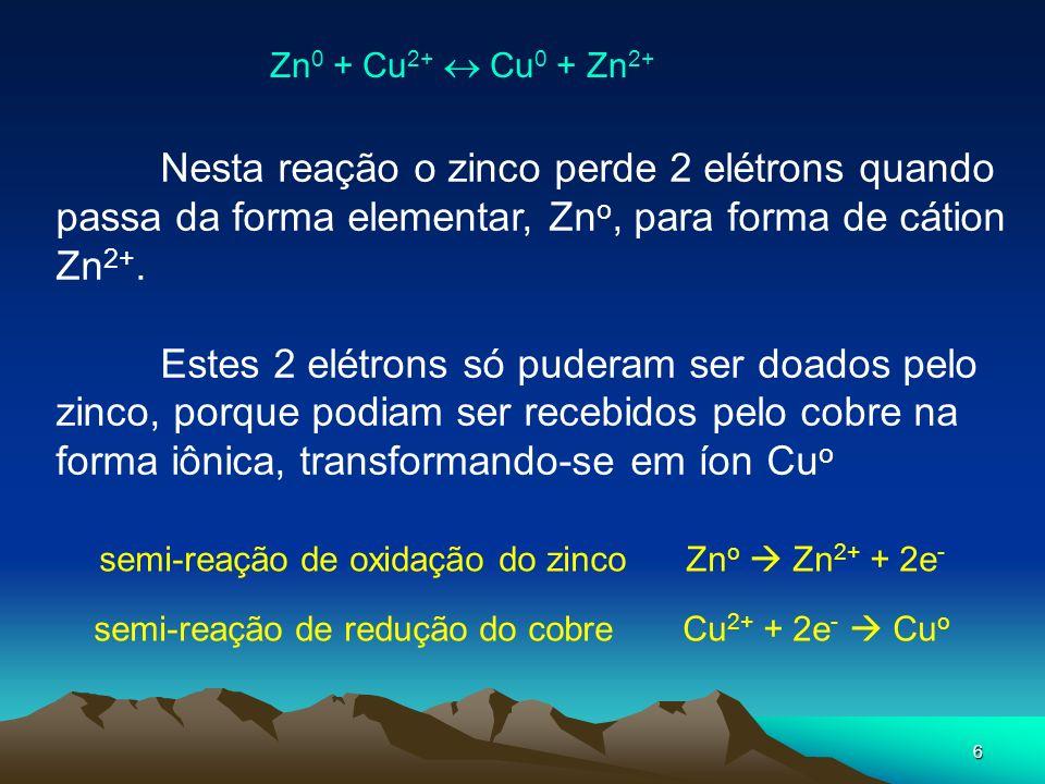 Zn0 + Cu2+  Cu0 + Zn2+ Nesta reação o zinco perde 2 elétrons quando passa da forma elementar, Zno, para forma de cátion Zn2+.